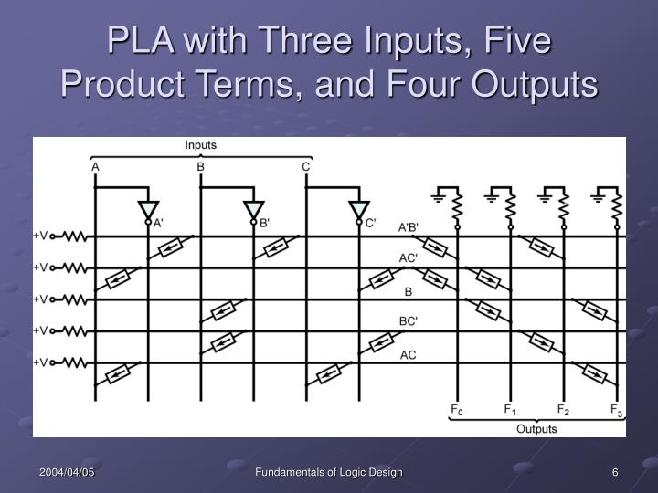 PLA with Three Inputs, Five Product Terms, and Four Outputs