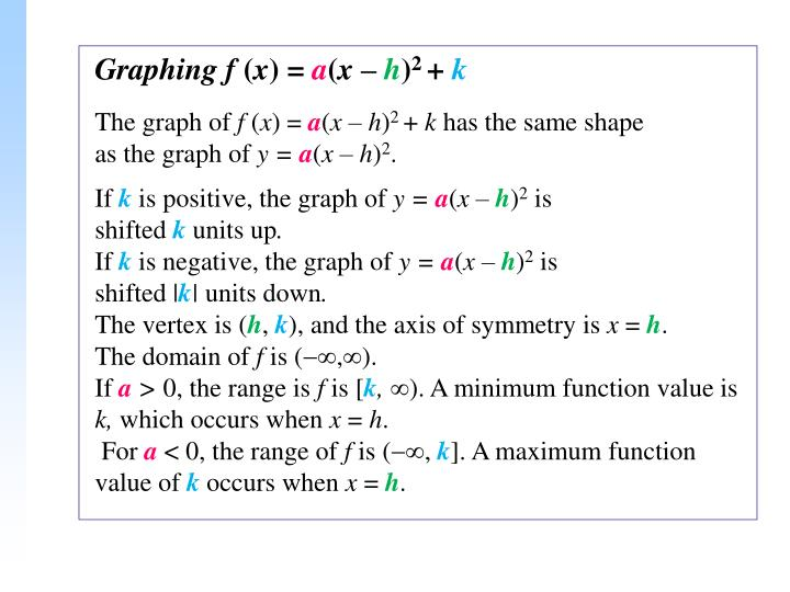 Graphing f