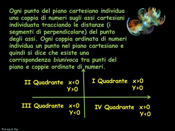 Ogni punto del piano cartesiano individua una coppia di numeri sugli assi cartesiani individuata tracciando le distanze (i segmenti di perpendicolare) del punto degli assi. Ogni coppia ordinata di numeri individua un punto nel piano cartesiano e quindi si dice che esiste una corrispondenza