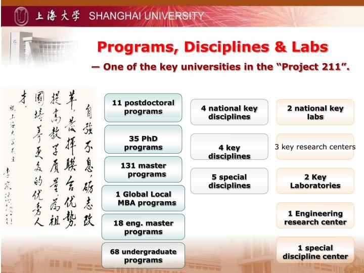 68 undergraduate