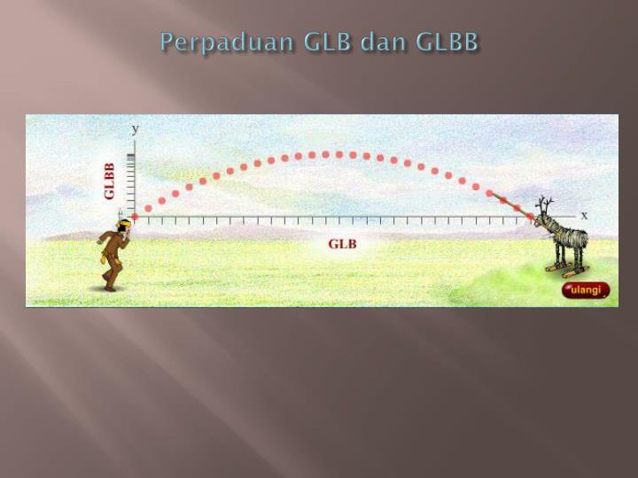 Perpaduan GLB dan GLBB