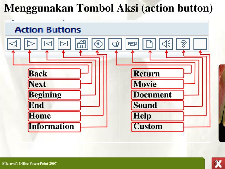 Menggunakan Tombol Aksi (action button)