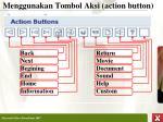 menggunakan tombol aksi action button