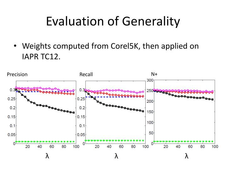Evaluation of Generality