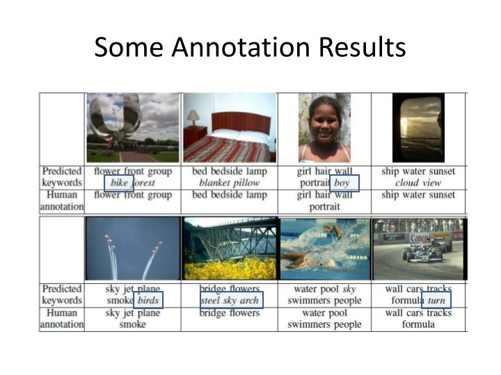 Some Annotation Results