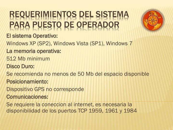 El sistema Operativo: