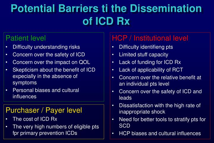 Potential Barriers ti the Dissemination of ICD Rx
