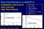risk stratification in madit ii probability of survival in very low and high risk patients