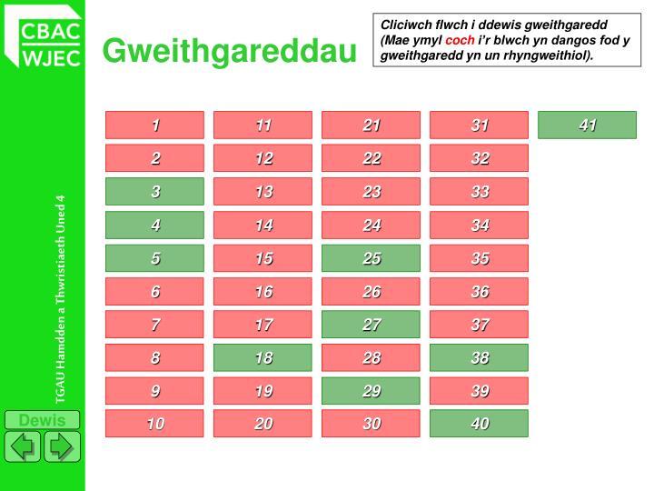 Cliciwch flwch i ddewis gweithgaredd