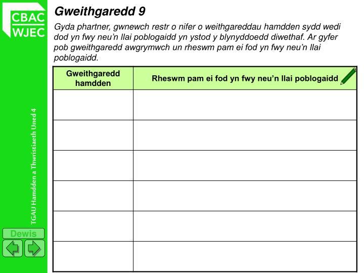 Gweithgaredd 9