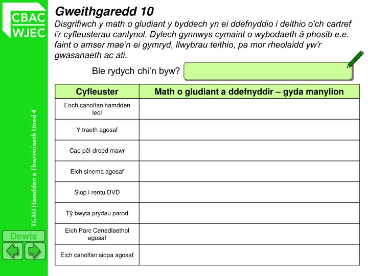 Gweithgaredd 10