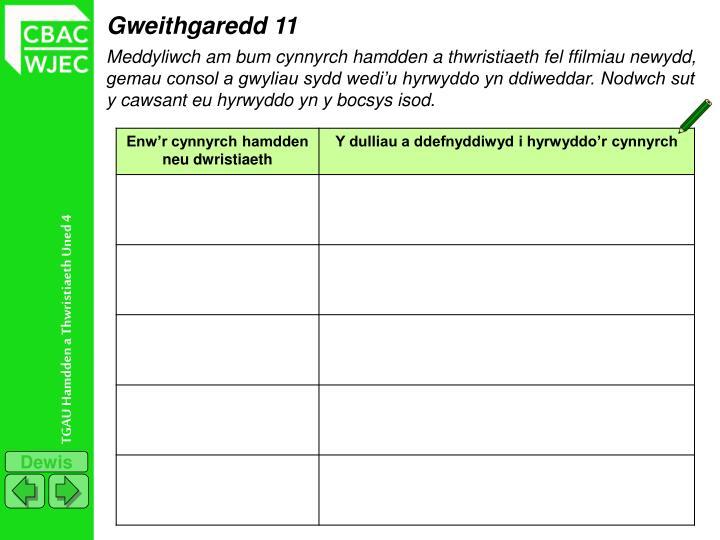 Gweithgaredd 11