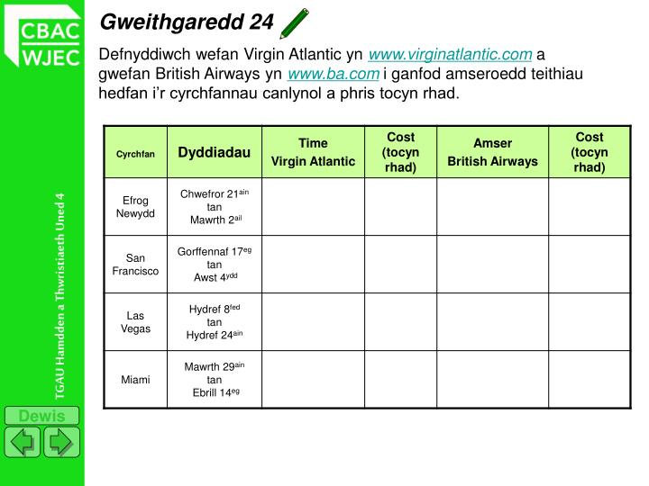 Gweithgaredd 24