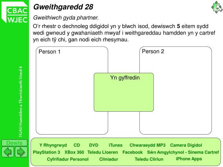 Gweithgaredd 28