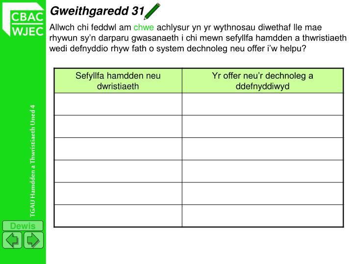 Gweithgaredd 31