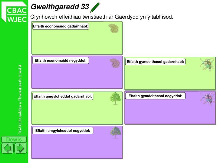 Gweithgaredd 33