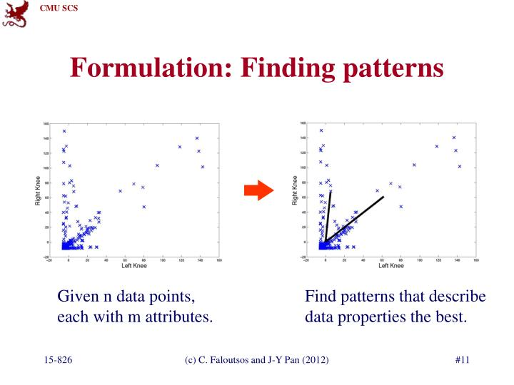 Formulation: Finding patterns
