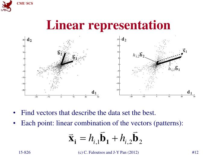 Linear representation
