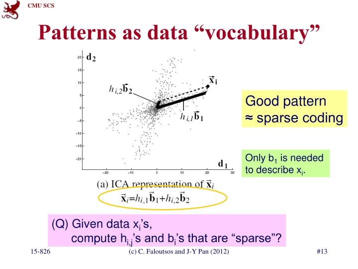 "Patterns as data ""vocabulary"""