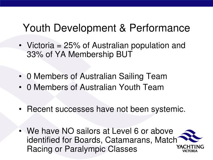 Youth Development & Performance