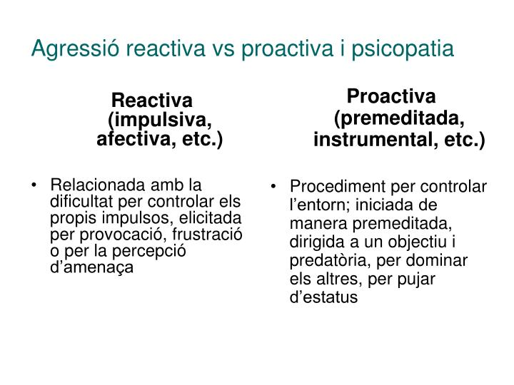Reactiva (impulsiva, afectiva, etc.)