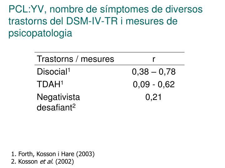 PCL:YV, nombre de símptomes de diversos trastorns del DSM-IV-TR i mesures de psicopatologia