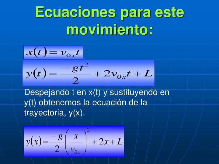 Ecuaciones para este movimiento: