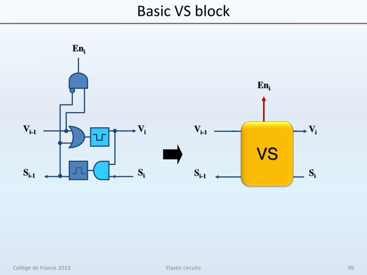Basic VS block