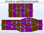 circuit vs architectural cycles