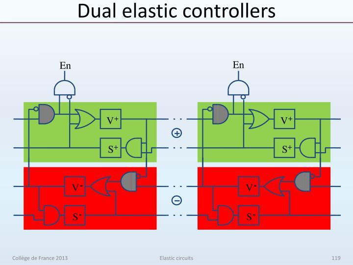 Dual elastic controllers