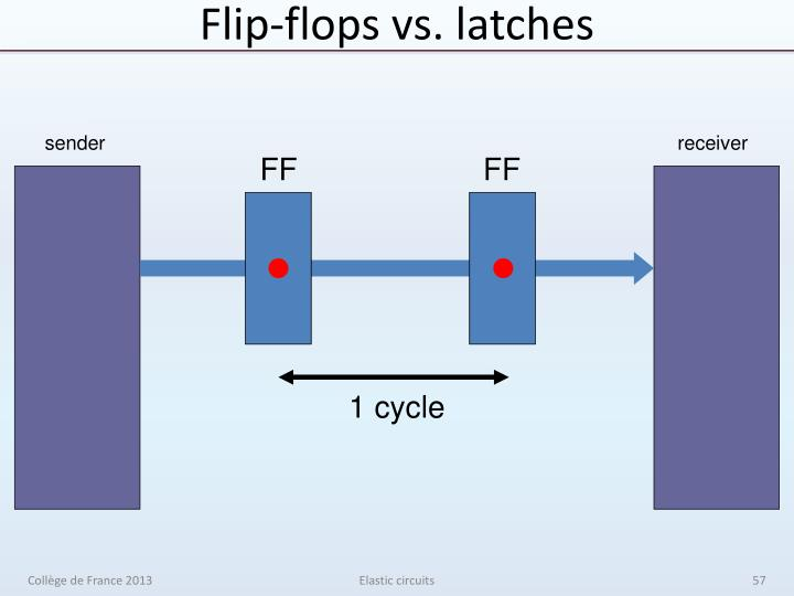 Flip-flops vs. latches
