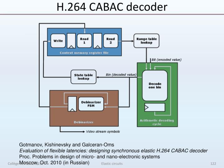 H.264 CABAC decoder