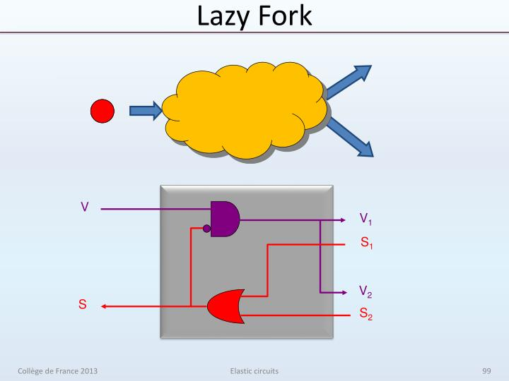 Lazy Fork
