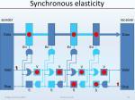 synchronous elasticity17