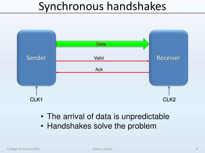 Synchronous handshakes