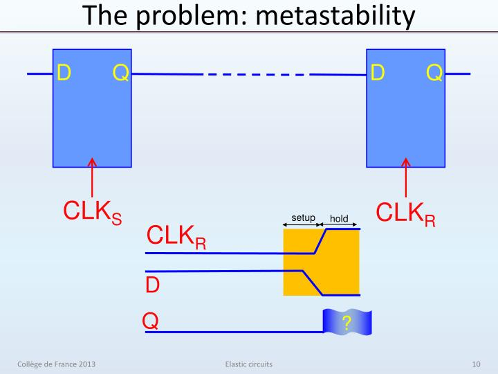 The problem: metastability