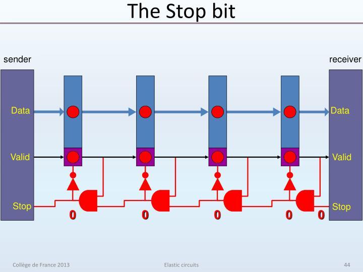 The Stop bit