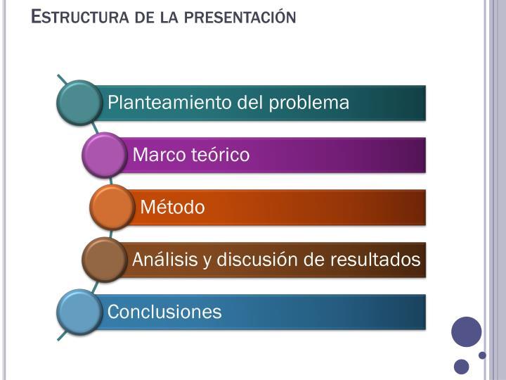 Estructura de la presentación