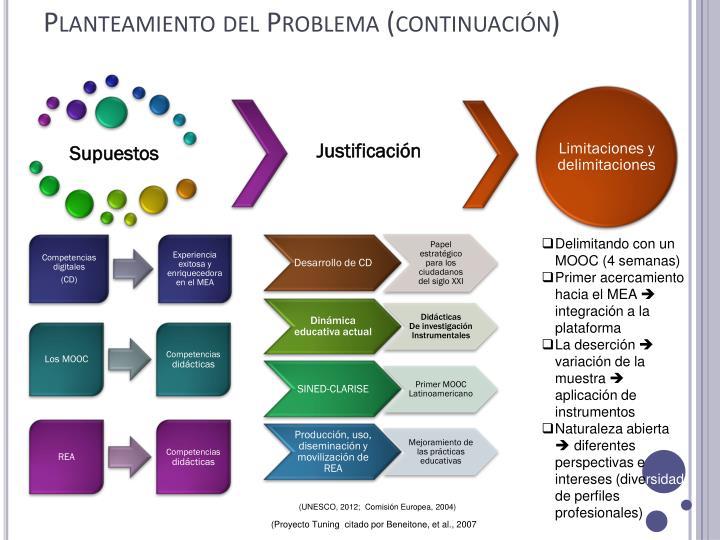 Planteamiento del Problema (continuación)