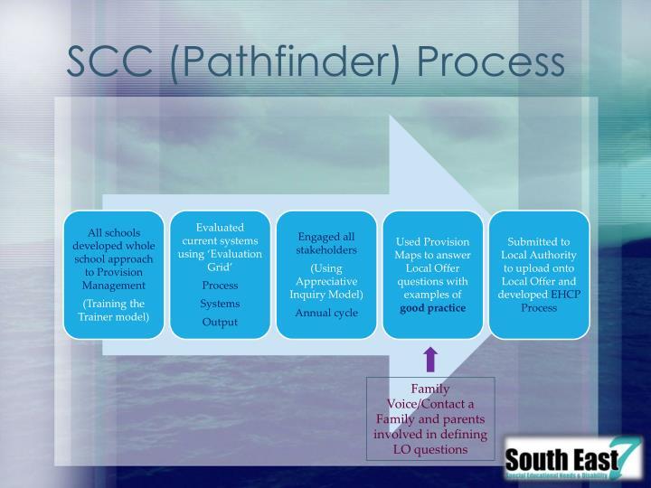 SCC (Pathfinder) Process