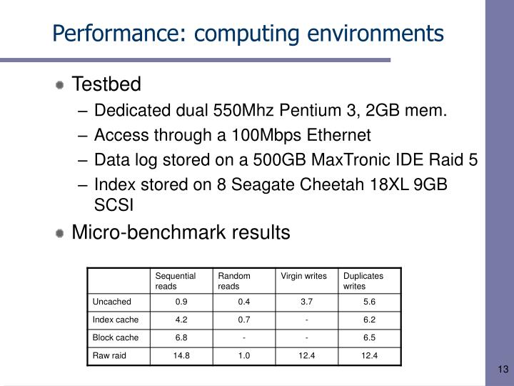 Performance: computing environments