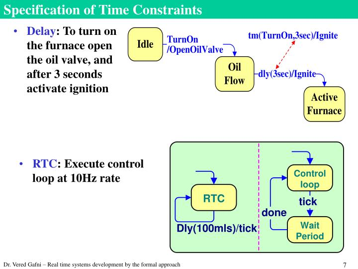 Specification of Time Constraints
