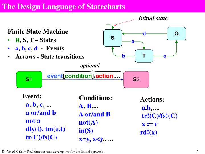 The design language of statecharts1