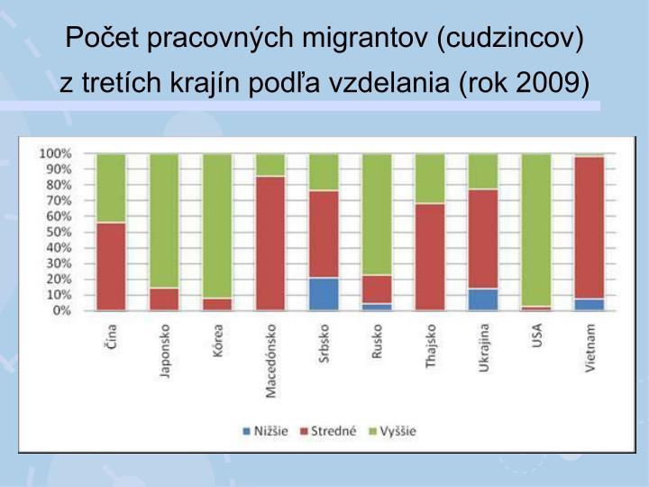 Počet pracovných migrantov (cudzincov) ztretích krajín podľa vzdelania (rok 2009)