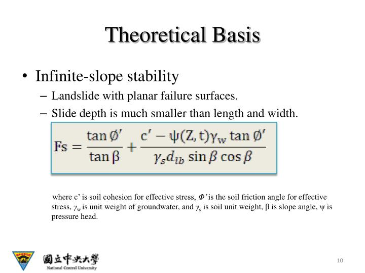 Theoretical Basis