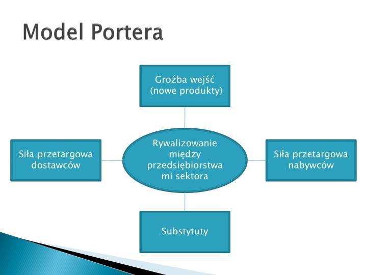 Model Portera