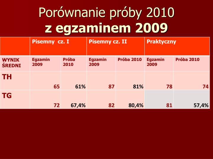 Porównanie próby 2010