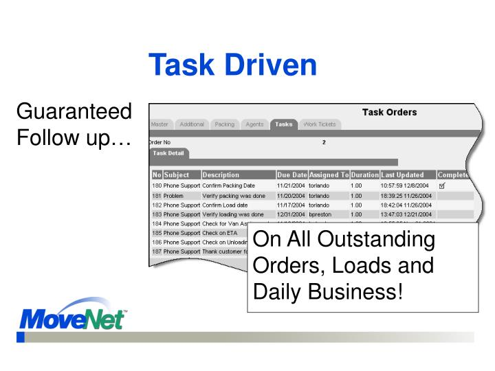 Task Driven