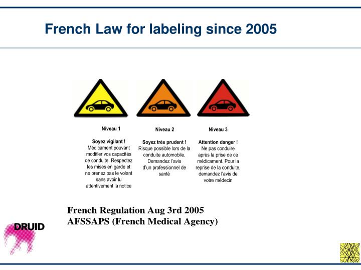 French Law for labeling since 2005