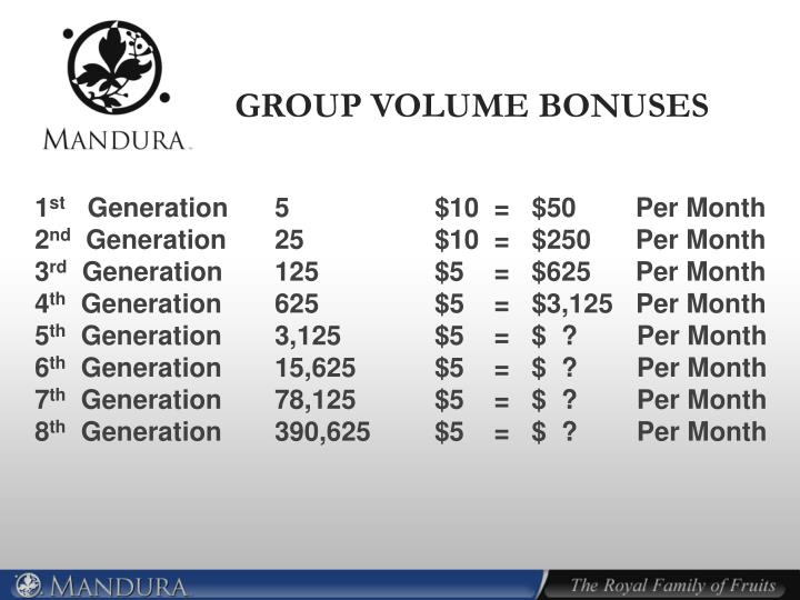 GROUP VOLUME BONUSES